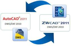 ZWCAD Offers the Closest AutoCAD User Experience and Umatched Interoperability With Windows 7 32- and 64-bit
