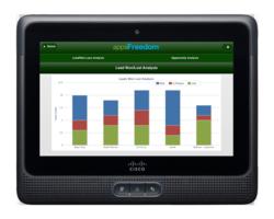 appsFreedom Analytics on Cisco Cius Tablet