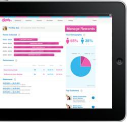 Blitzly Customer Loyalty Platform