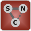 SCN Resources Group