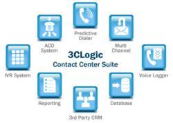 3CLogic Cloud Based Call Center