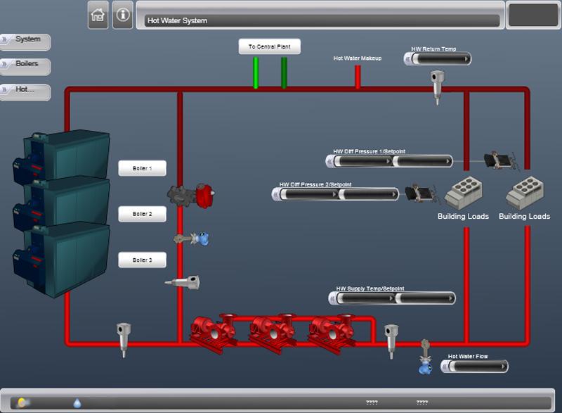 Qa Graphics Is Trained Vendor For Johnson Controls Inc S