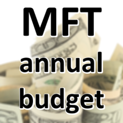 Managed File Transfer Annual Budget