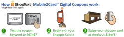 How Mobile-To-Loyalty Card Digital Coupons Work