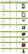 iphone 4s insurance, Macbook Air Warranty, Sprint iphone insurance, AT&T iphone insurance, verizon iphone insurance