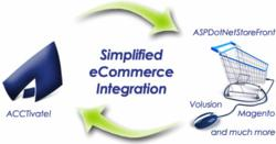 ACCTivate! 7.3 Inventory Software for QuickBooks Web Store Integration simplifies eCommerce with one click, bi-directional synchronization between ACCTivate! and eCommerce webstore websites