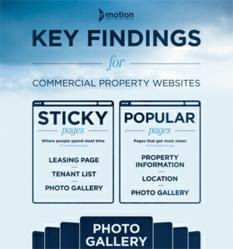 property website infographic
