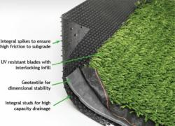 Diagram of Closure Turf Components