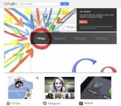 Google+ Website
