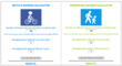Calculate your savings when you walk and bike