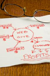 Web Design Notes