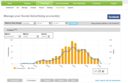 Facebook Ads Automation Tools