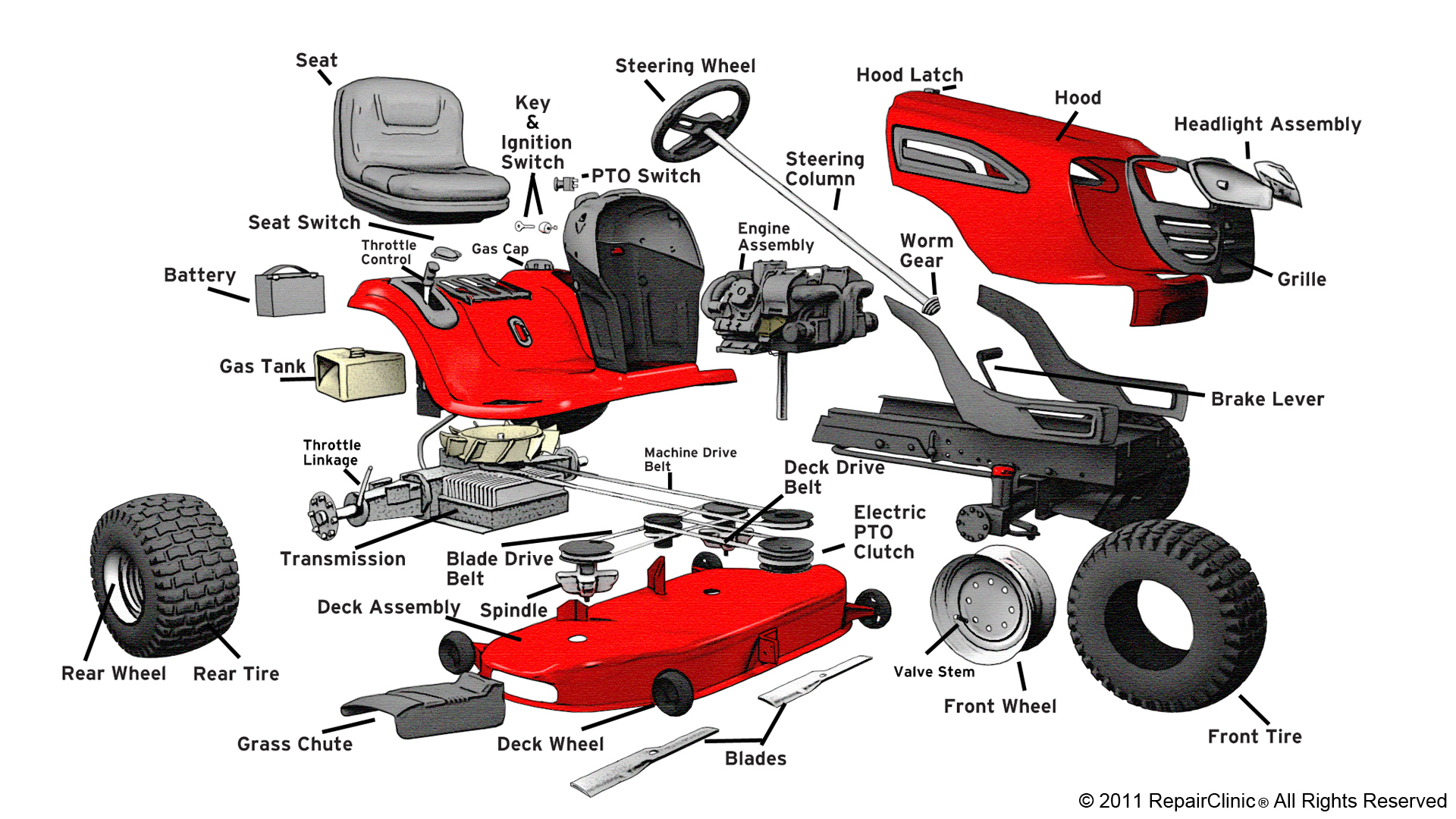 Repair Clinic Schematic Diagram 18 [ murray mower deck spindle ] murray riding mower repair husqvarna riding mower wiring diagram at gsmx.co