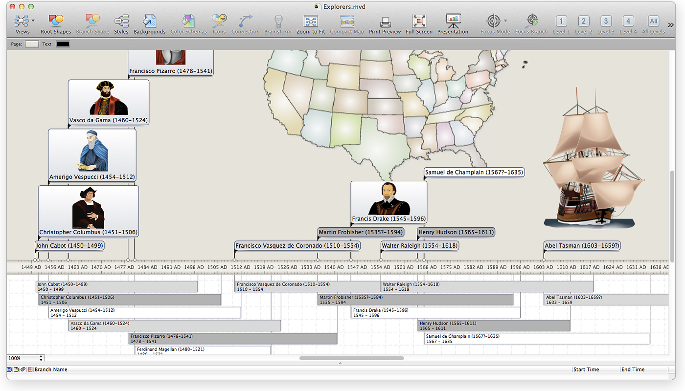 media - Osx Mind Mapping