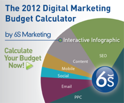2012 Digital Marketing Budget Calculator