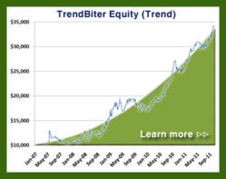 TrendBiter - Growth Chart