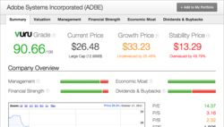 Vuru_Stock_Analysis