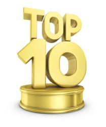 Top 10 Piping Software