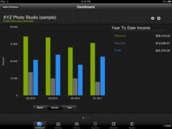 iPad accounting app, Kashoo, profit and loss statement