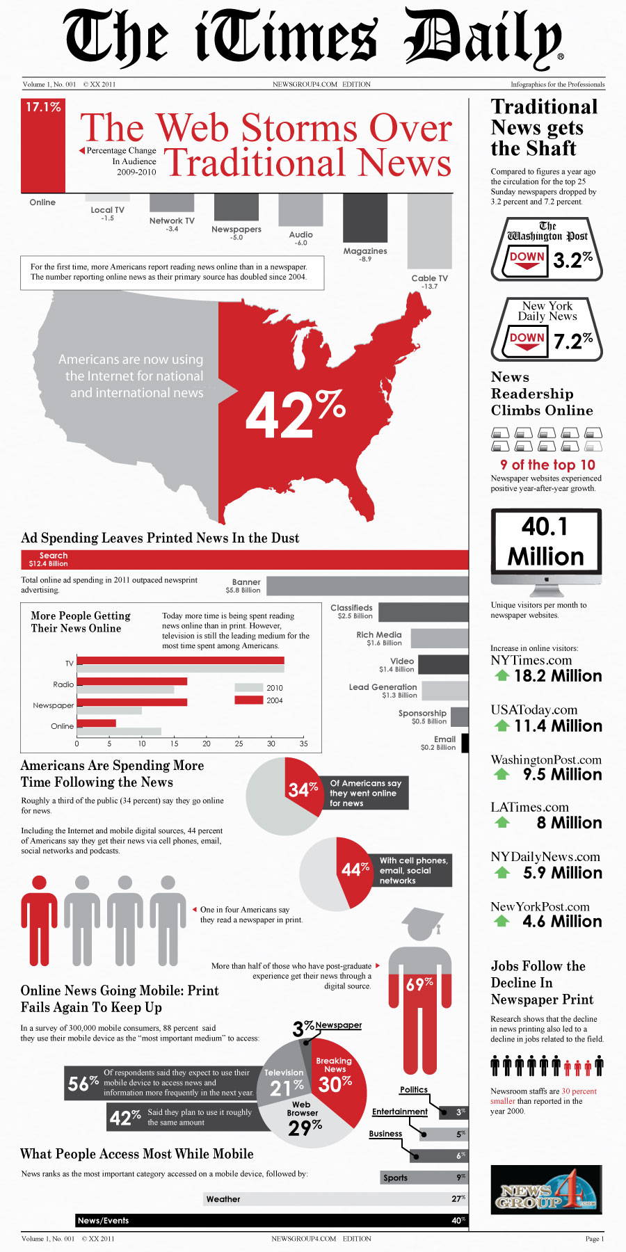 NewsGroup4.com-Infographic.jpg