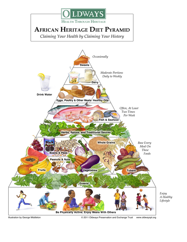 Black History Month: Oldways Says Claim Your Health by ...