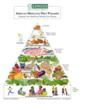 Oldways African Heritage Diet Pyramid