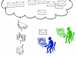 Email Archiving in the cloud