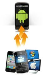 transfer to Android, transfer from BlackBerry, transfer from iPhone