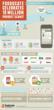 Infographic - Fooducate Celebrates 10 Million Product Scans!