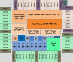 Mixed signal ASIC. VCA-12 for high voltage, low cost ASIC integration