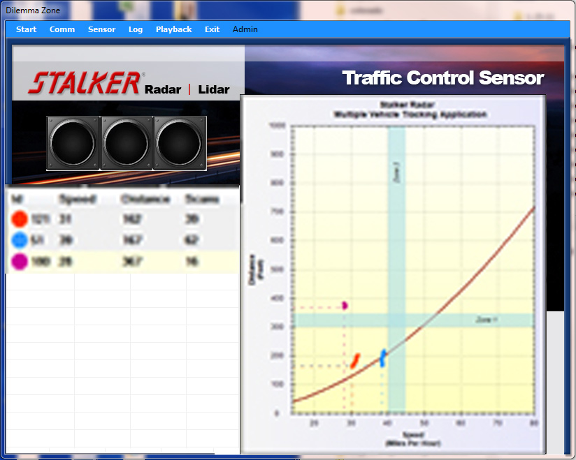 Stalker 2 Radar Stalker Radar 39 s Proprietary pc