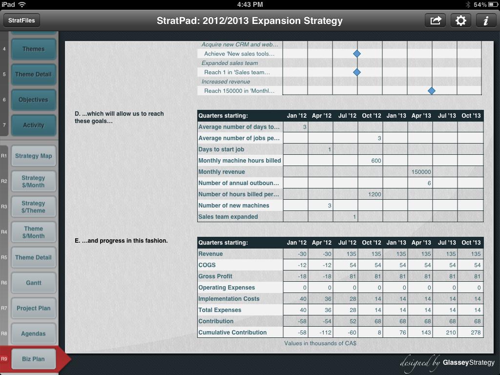 Business Plan Pro vs StratPad