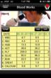 Blood Tests Screen