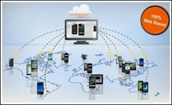 MobileCloud Platform