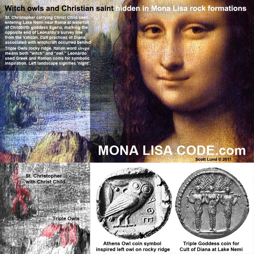 Gallery For > Leonardo Da Vinci Mona Lisa Hidden Images Da Vinci Paintings Secrets