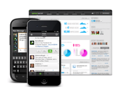 Sprout Social Applications
