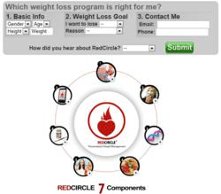 RedCircle, the First Personalized Weight Management Program in the Nation