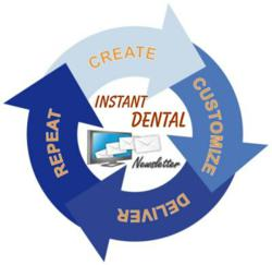 What Instant Dental Newsletter Does