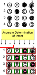 Intelligent Optical Mark Recognition