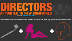 UK company formation company directors infographic