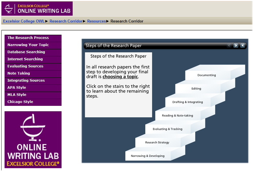 online resources for research papers Welcome to a research guide we're here to help you write your research papers scholars and librarians have collated some of the best resources for literary research and we have the latest styleguides to guide you through footnoting, referencing and bibliographies.