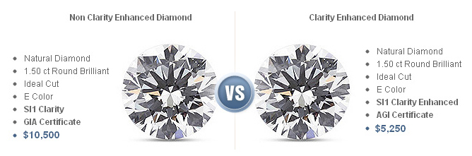 diamond traces sees clarity enhanced diamonds sales up 80