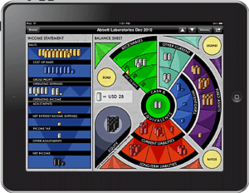 Visual Finance iPad App - Main Screen