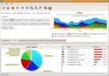 L'Outil de Suivi des Performances Jet Profiler pour MySQL inclus...