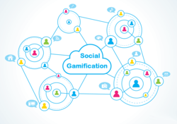Felix Investments, Badgeville, Gamification
