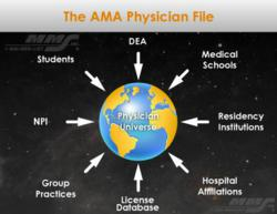 The AMA Physician List
