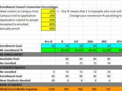 schools_enrollment_marketing_activity_calculator