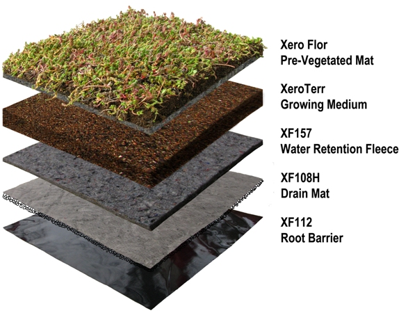 Xero flor green roof products receives cradle to cradle for Sustainable roof materials