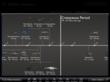 Timeline interactive menu