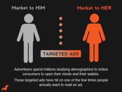 Targeted Advertising